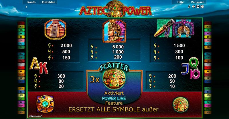 Aztec Power – der neue Novomatic Online Spielautomat